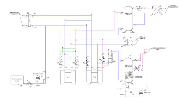 Принципиальная схема. Тепловой насос + солнечные коллекторы